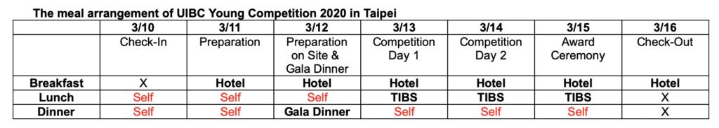 Meal Plan Taipei 2020